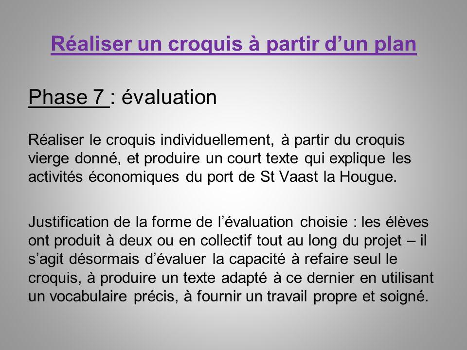 Réaliser un croquis à partir dun plan Phase 7 : évaluation Réaliser le croquis individuellement, à partir du croquis vierge donné, et produire un cour