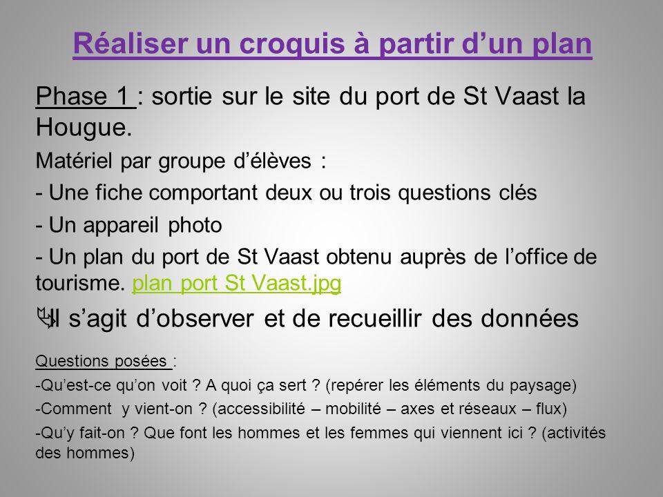 Réaliser un croquis à partir dun plan Phase 1 : sortie sur le site du port de St Vaast la Hougue. Matériel par groupe délèves : - Une fiche comportant