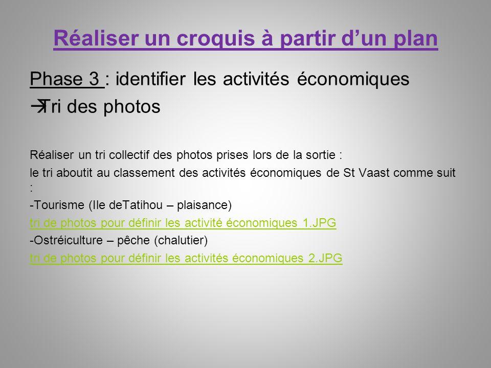 Réaliser un croquis à partir dun plan Phase 3 : identifier les activités économiques Tri des photos Réaliser un tri collectif des photos prises lors d