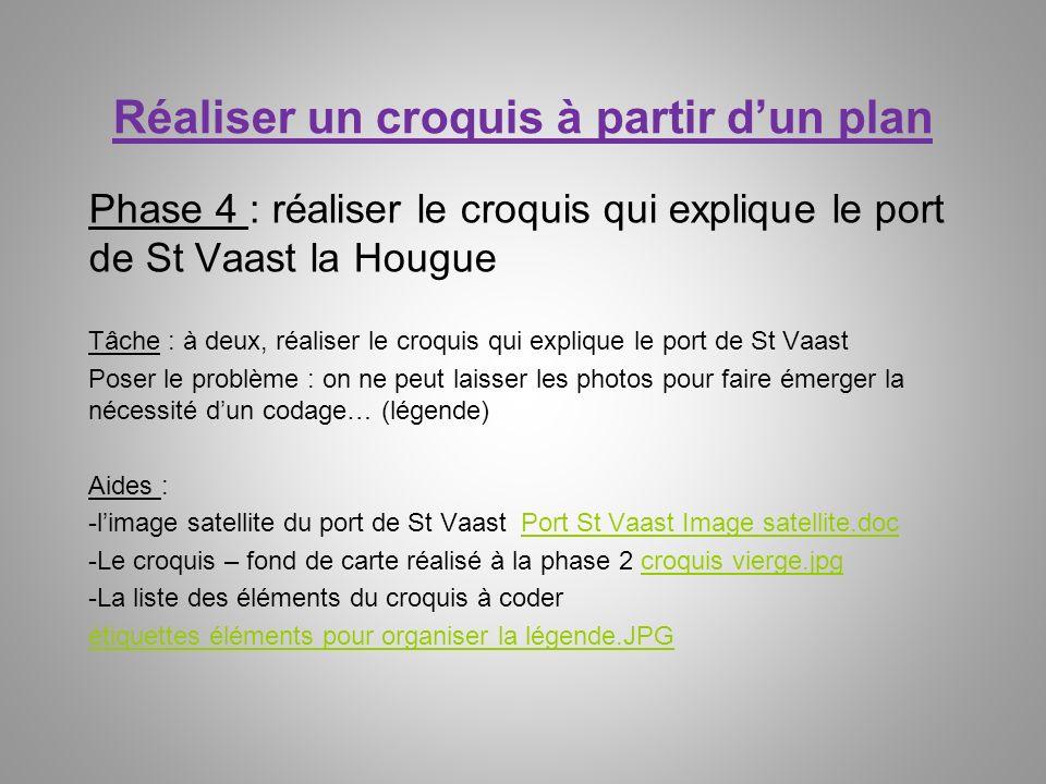 Réaliser un croquis à partir dun plan Phase 4 : réaliser le croquis qui explique le port de St Vaast la Hougue Tâche : à deux, réaliser le croquis qui