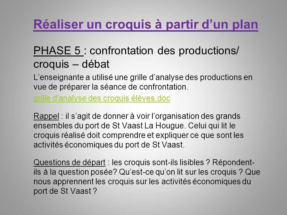 Réaliser un croquis à partir dun plan PHASE 5 : confrontation des productions/ croquis – débat Lenseignante a utilisé une grille danalyse des producti