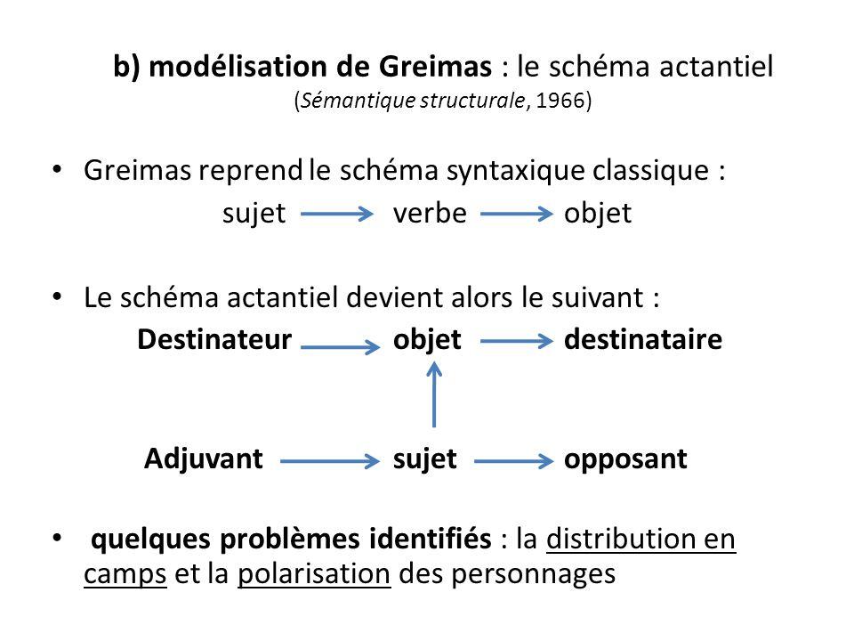 b) modélisation de Greimas : le schéma actantiel (Sémantique structurale, 1966) Greimas reprend le schéma syntaxique classique : sujetverbeobjet Le sc