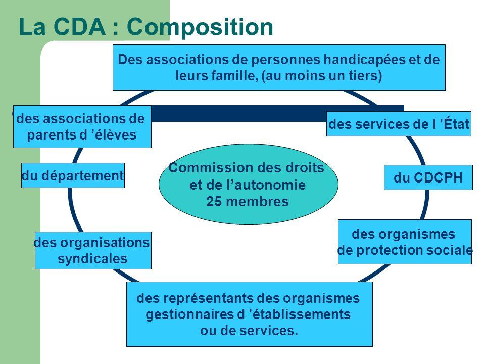 La CDA : Composition Commission des droits et de lautonomie 25 membres du département des services de l État des organisations syndicales des organism