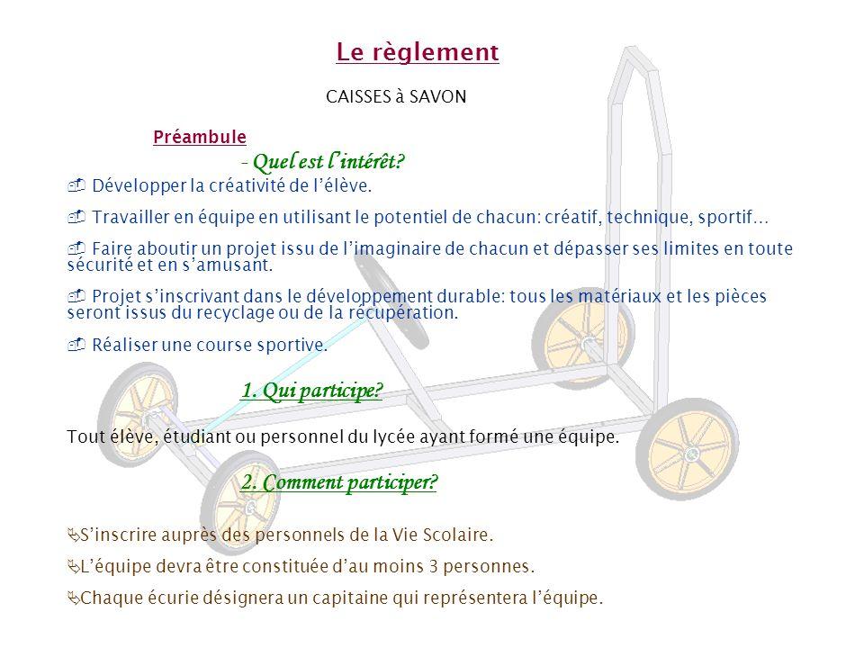 Le règlement CAISSES à SAVON Préambule - Quel est lintérêt? Développer la créativité de lélève. Travailler en équipe en utilisant le potentiel de chac