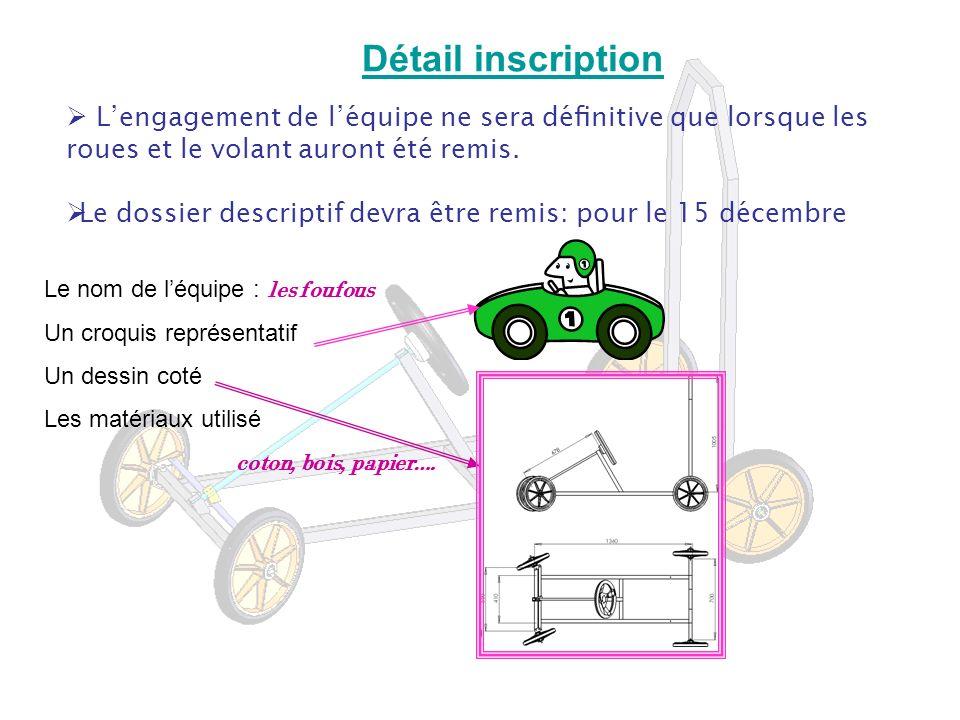 Détail inscription Lengagement de léquipe ne sera dénitive que lorsque les roues et le volant auront été remis. Le dossier descriptif devra être remis