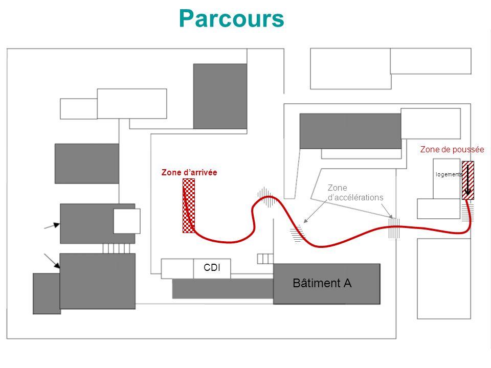 Parcours Zone de poussée logements Zone darrivée CDI Bâtiment A Zone daccélérations