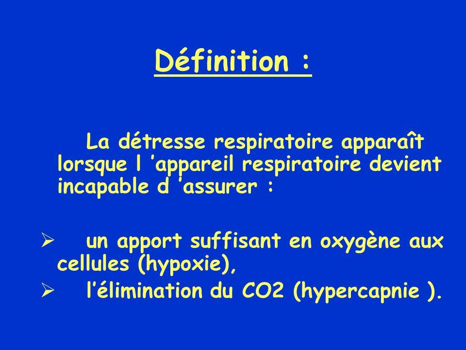 Voies Aériennes Supérieures Arbre broncho - pulmonaire Trachée, épiglotte Rappels diaphragme