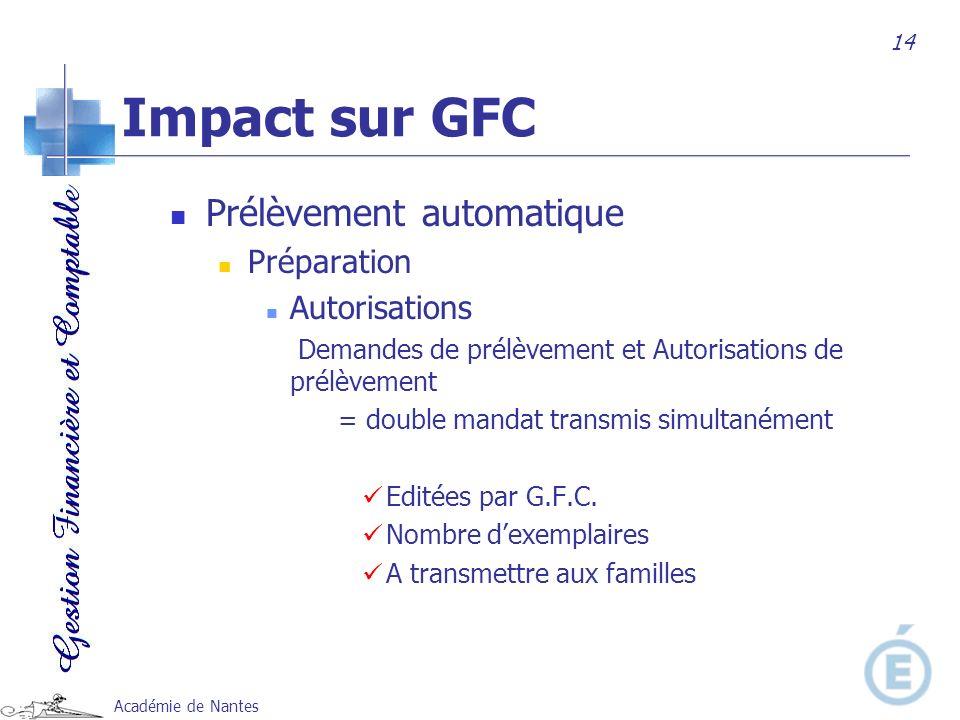 Académie de Nantes Impact sur GFC Prélèvement automatique Préparation Autorisations Demandes de prélèvement et Autorisations de prélèvement = double m