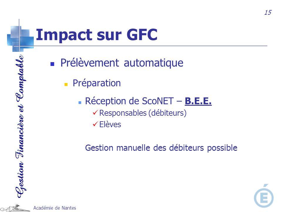 Académie de Nantes Prélèvement automatique Préparation Réception de ScoNET – B.E.E. Responsables (débiteurs) Elèves Gestion manuelle des débiteurs pos