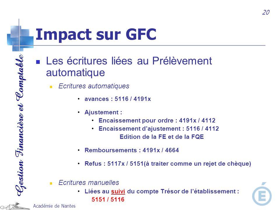 Académie de Nantes Les écritures liées au Prélèvement automatique Ecritures automatiques avances : 5116 / 4191x Ajustement : Encaissement pour ordre :