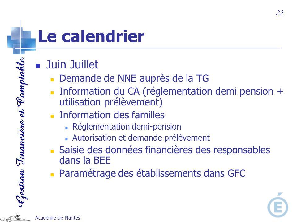 Académie de Nantes Juin Juillet Demande de NNE auprès de la TG Information du CA (réglementation demi pension + utilisation prélèvement) Information d