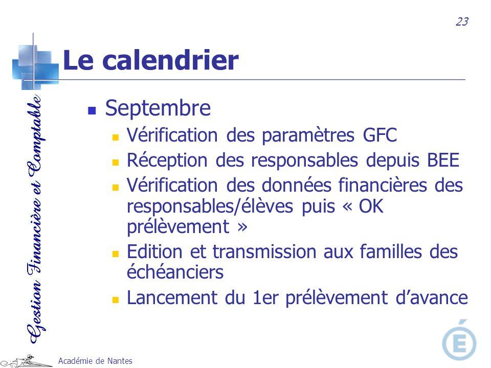 Académie de Nantes Septembre Vérification des paramètres GFC Réception des responsables depuis BEE Vérification des données financières des responsabl