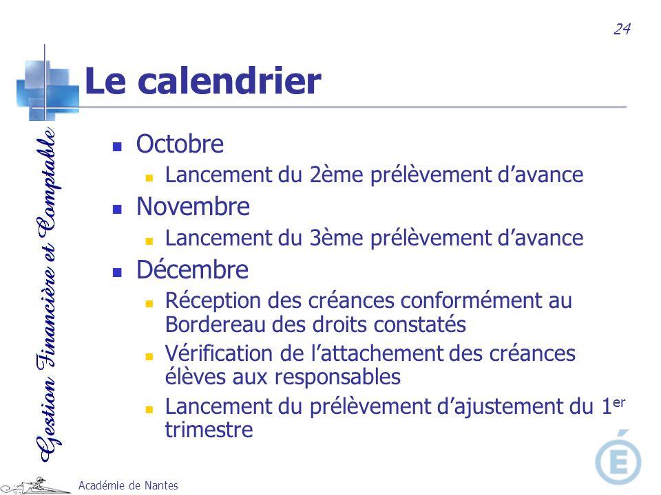Académie de Nantes Octobre Lancement du 2ème prélèvement davance Novembre Lancement du 3ème prélèvement davance Décembre Réception des créances confor
