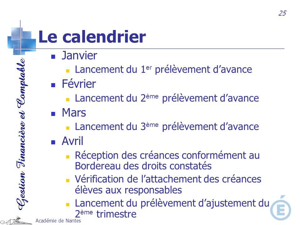 Académie de Nantes Janvier Lancement du 1 er prélèvement davance Février Lancement du 2 ème prélèvement davance Mars Lancement du 3 ème prélèvement da