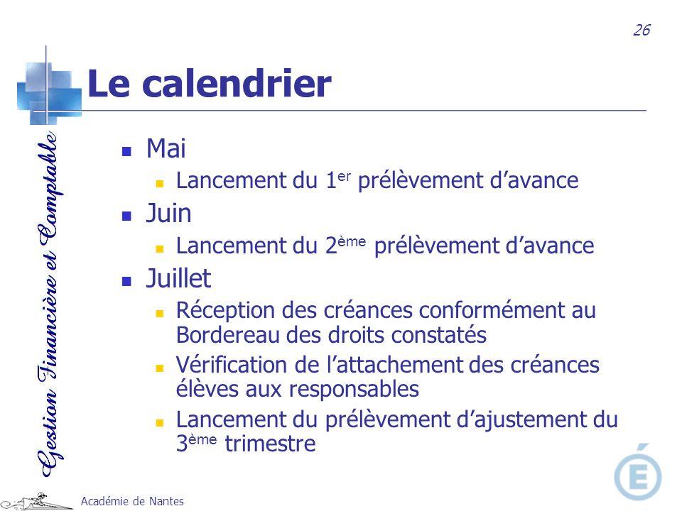 Académie de Nantes Mai Lancement du 1 er prélèvement davance Juin Lancement du 2 ème prélèvement davance Juillet Réception des créances conformément a