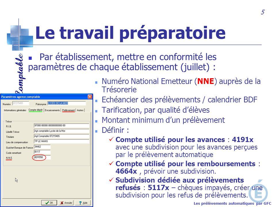 Académie de Nantes Numéro National Emetteur (NNE) auprès de la Trésorerie Echéancier des prélèvements / calendrier BDF Tarification, par qualité délèv