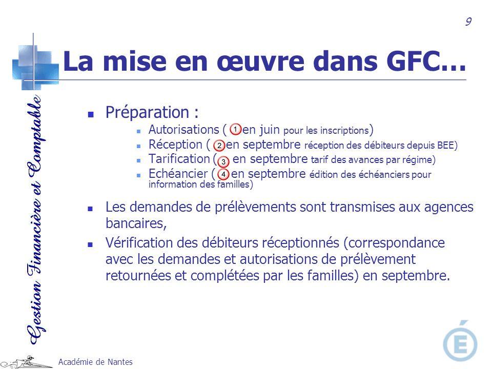 Académie de Nantes Préparation : Autorisations ( en juin pour les inscriptions ) Réception ( en septembre réception des débiteurs depuis BEE) Tarifica