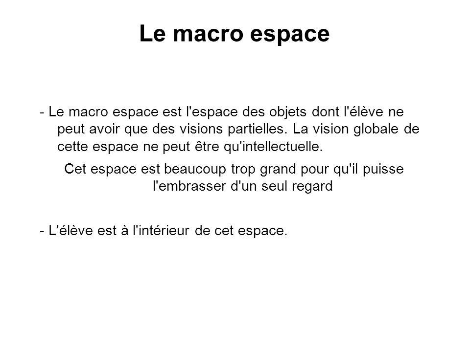 Le macro espace - Le macro espace est l'espace des objets dont l'élève ne peut avoir que des visions partielles. La vision globale de cette espace ne
