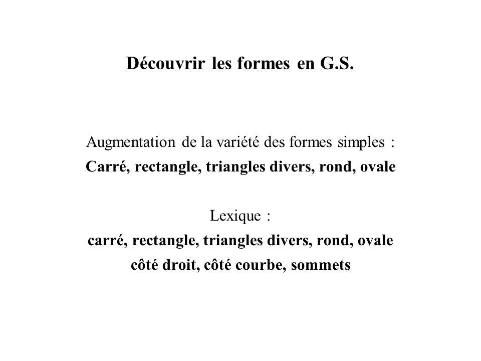 Découvrir les formes en G.S. Augmentation de la variété des formes simples : Carré, rectangle, triangles divers, rond, ovale Lexique : carré, rectangl