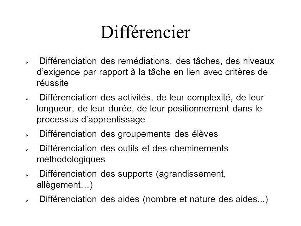 Différencier Différenciation des remédiations, des tâches, des niveaux dexigence par rapport à la tâche en lien avec critères de réussite Différenciat