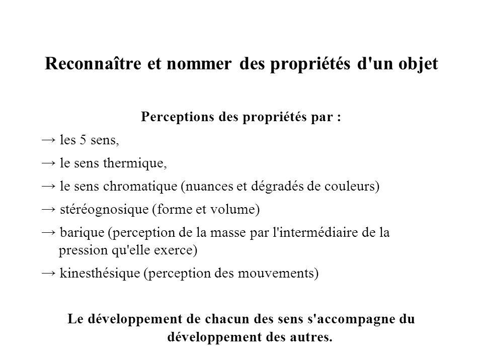 Reconnaître et nommer des propriétés d'un objet Perceptions des propriétés par : les 5 sens, le sens thermique, le sens chromatique (nuances et dégrad