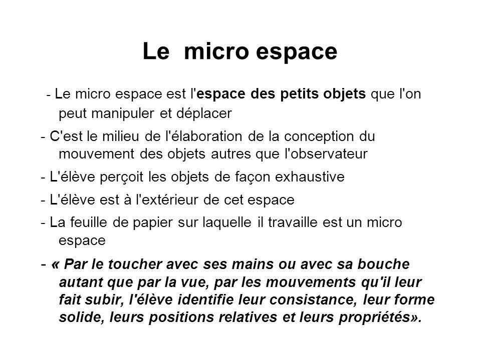 Le micro espace - Le micro espace est l'espace des petits objets que l'on peut manipuler et déplacer - C'est le milieu de l'élaboration de la concepti