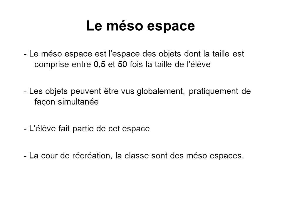 Le méso espace - Le méso espace est l'espace des objets dont la taille est comprise entre 0,5 et 50 fois la taille de l'élève - Les objets peuvent êtr