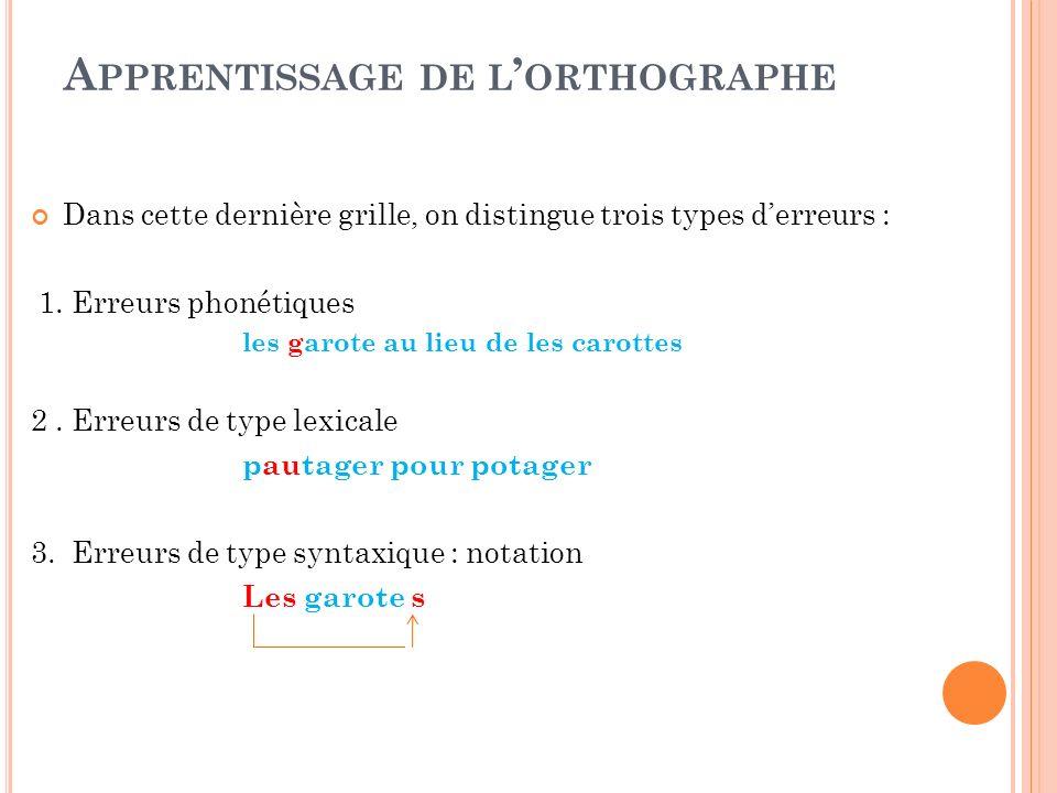 A PPRENTISSAGE DE L ORTHOGRAPHE Dans cette dernière grille, on distingue trois types derreurs : 1. Erreurs phonétiques les garote au lieu de les carot
