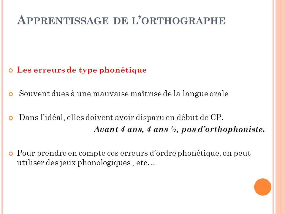 A PPRENTISSAGE DE L ORTHOGRAPHE Les erreurs de type phonétique Souvent dues à une mauvaise maîtrise de la langue orale Dans lidéal, elles doivent avoi