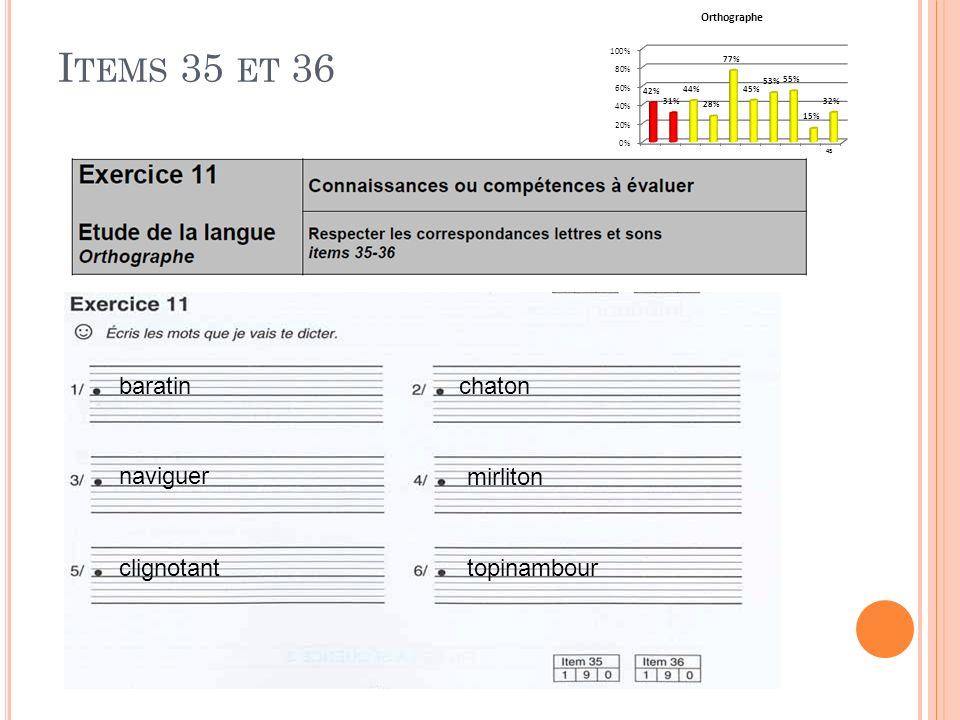 Spécificités du langage écrit Une hiérarchie dinformations différente : zOral « moi tu sais .