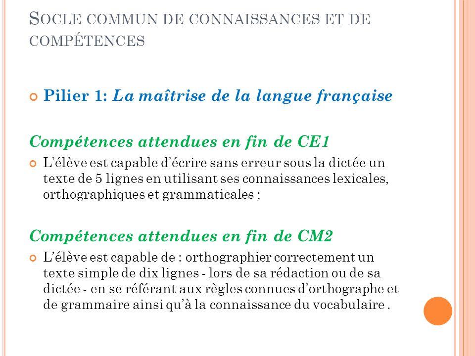 S OCLE COMMUN DE CONNAISSANCES ET DE COMPÉTENCES Pilier 1: La maîtrise de la langue française Compétences attendues en fin de CE1 Lélève est capable d