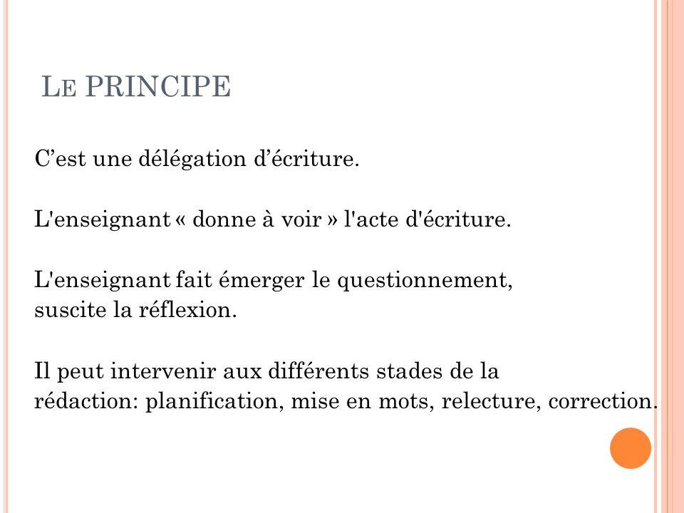 L E PRINCIPE Cest une délégation décriture. L'enseignant « donne à voir » l'acte d'écriture. L'enseignant fait émerger le questionnement, suscite la r