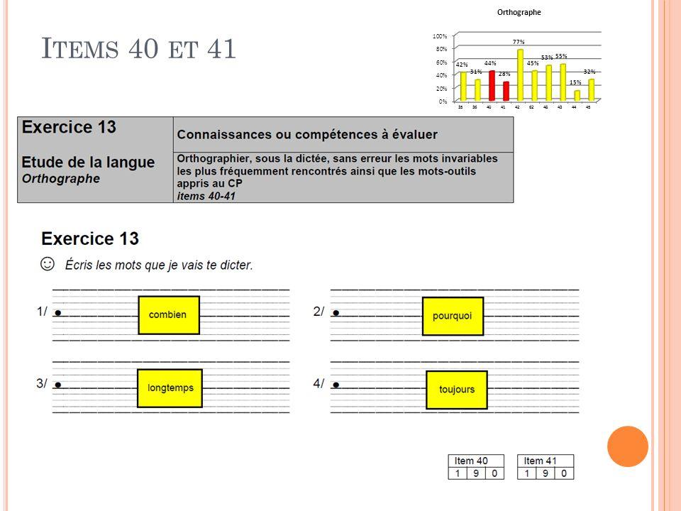 Q UELLE PROGRAMMATION DU CE1 AU CM2 Laccord sujet / verbe 3 – Accord avec un pronom sujet Ma voisine arrive du marché.