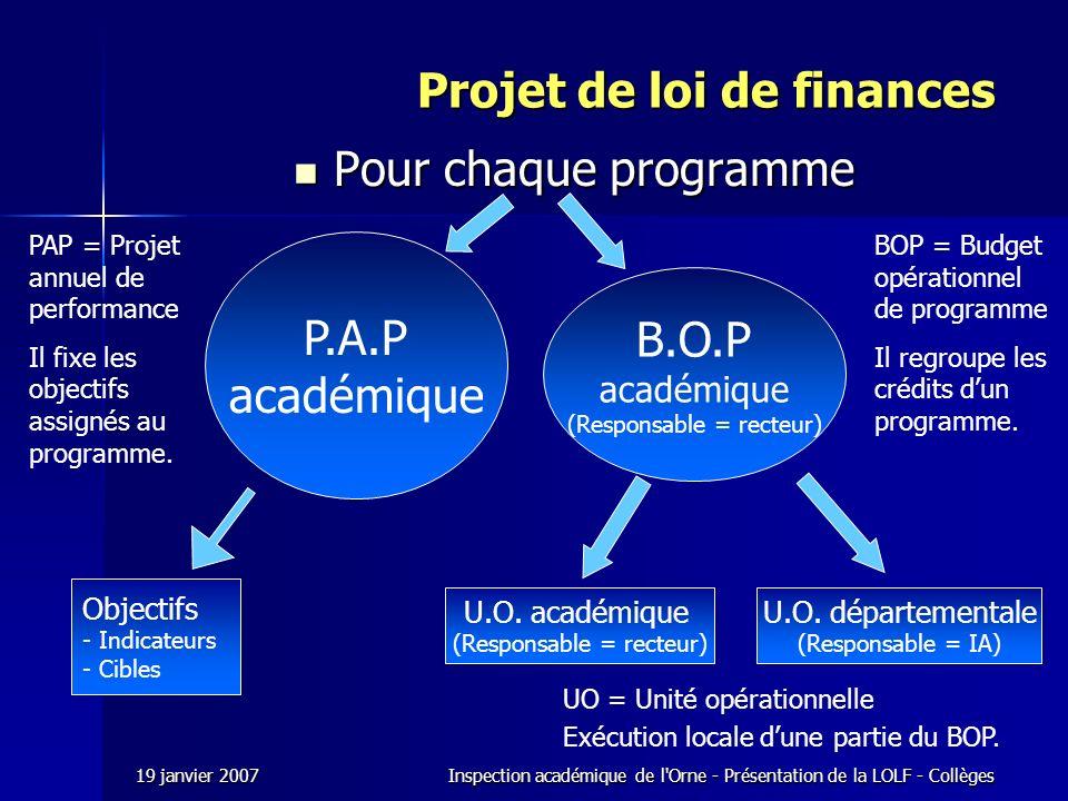 19 janvier 2007Inspection académique de l'Orne - Présentation de la LOLF - Collèges Architecture du BOP 2nd degré