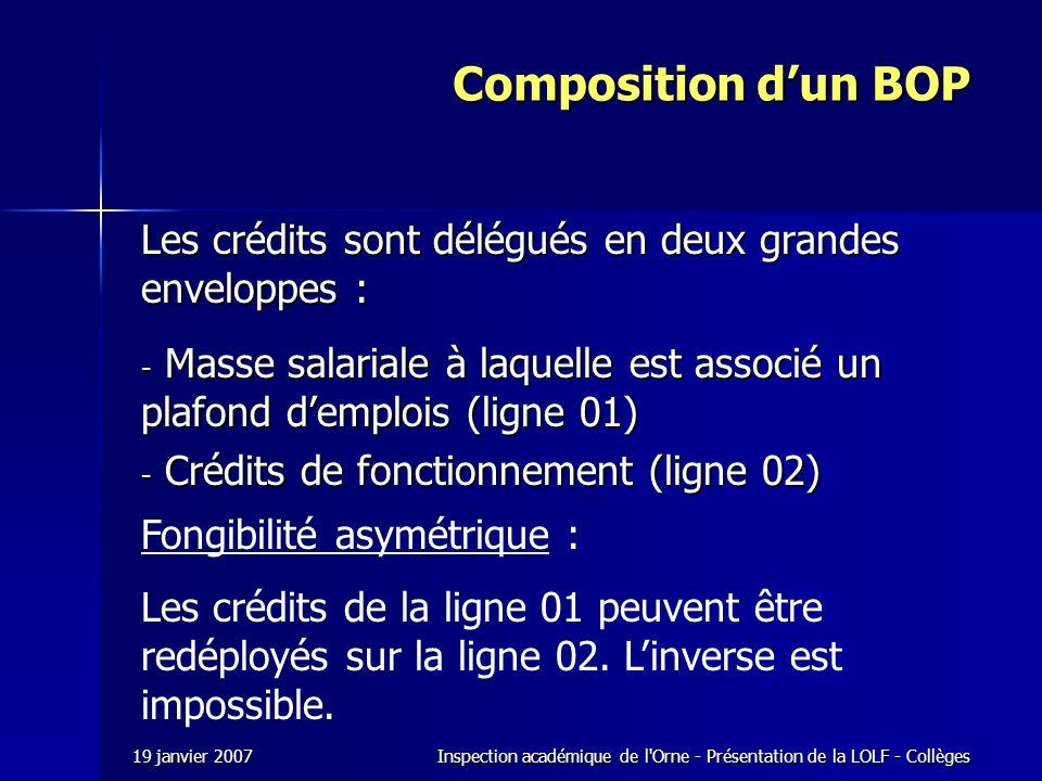 19 janvier 2007Inspection académique de l'Orne - Présentation de la LOLF - Collèges Projet de loi de finances Pour chaque programme Pour chaque progra
