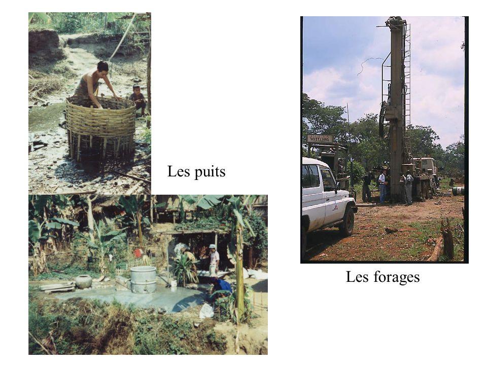 Les forages Les puits