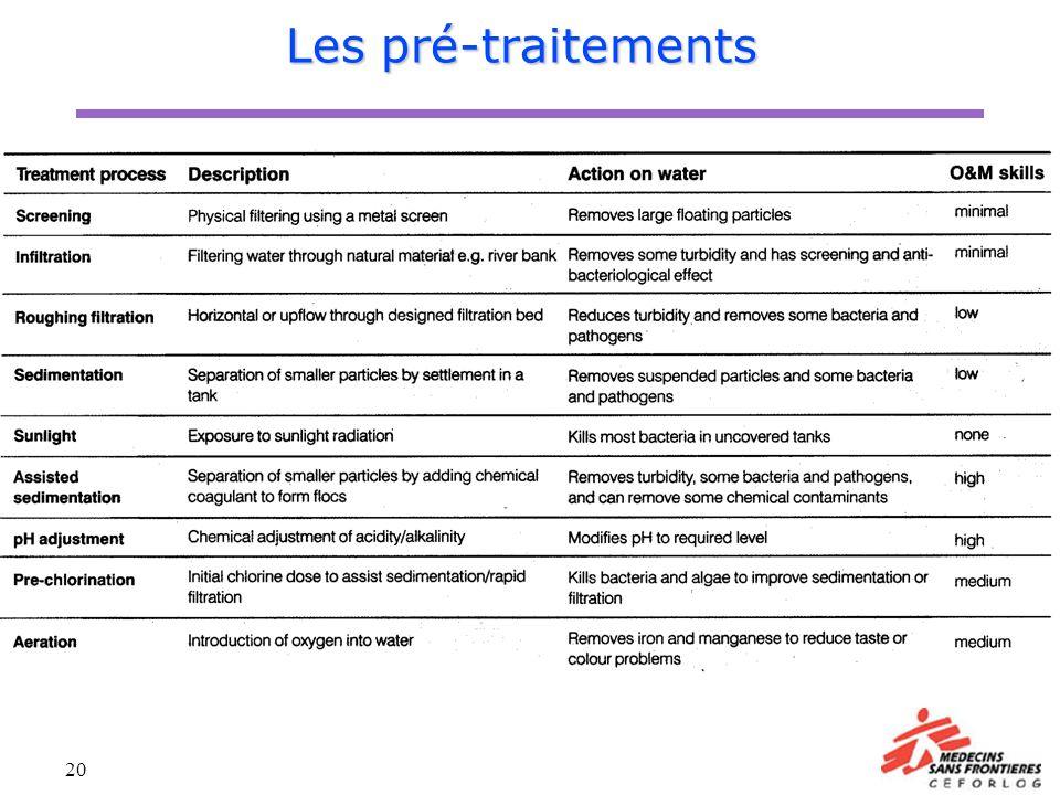 20 Les pré-traitements