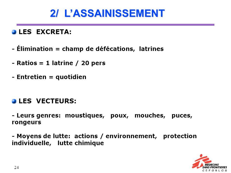 24 LES EXCRETA: - Élimination = champ de défécations, latrines - Ratios = 1 latrine / 20 pers - Entretien = quotidien LES VECTEURS: - Leurs genres: mo