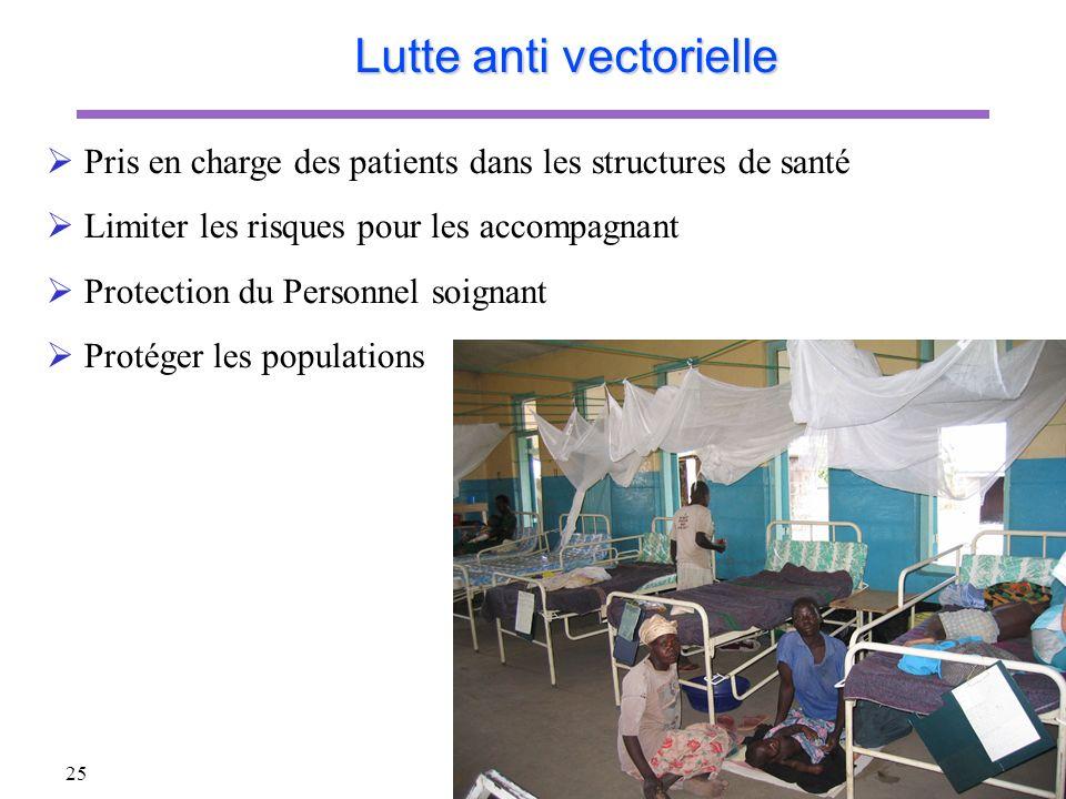 25 Lutte anti vectorielle Pris en charge des patients dans les structures de santé Limiter les risques pour les accompagnant Protection du Personnel s