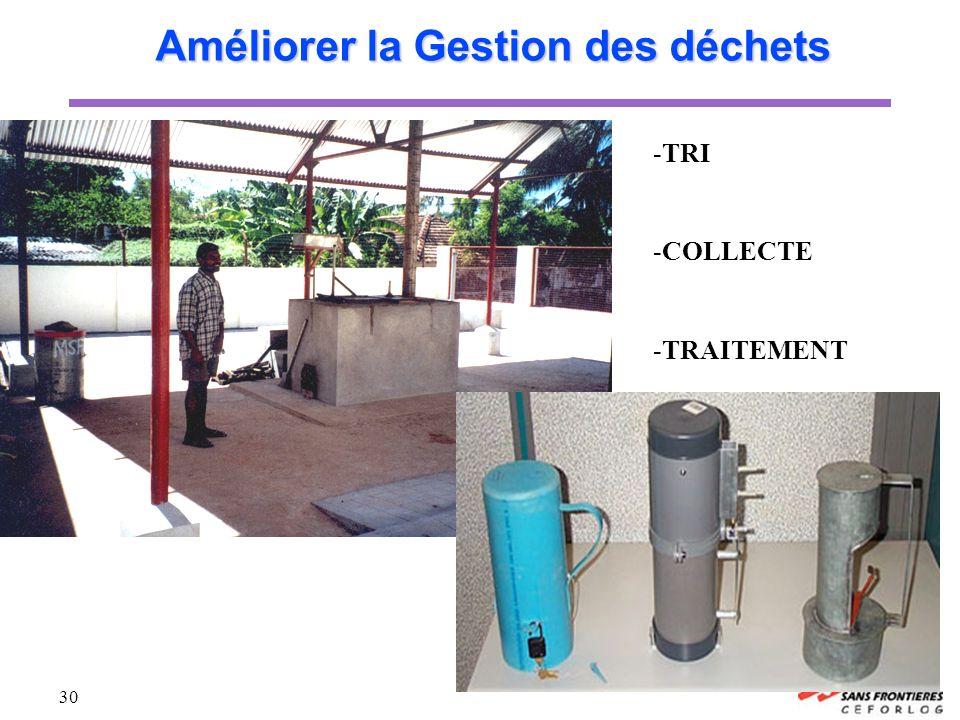 30 Améliorer la Gestion des déchets Améliorer la Gestion des déchets -TRI -COLLECTE -TRAITEMENT