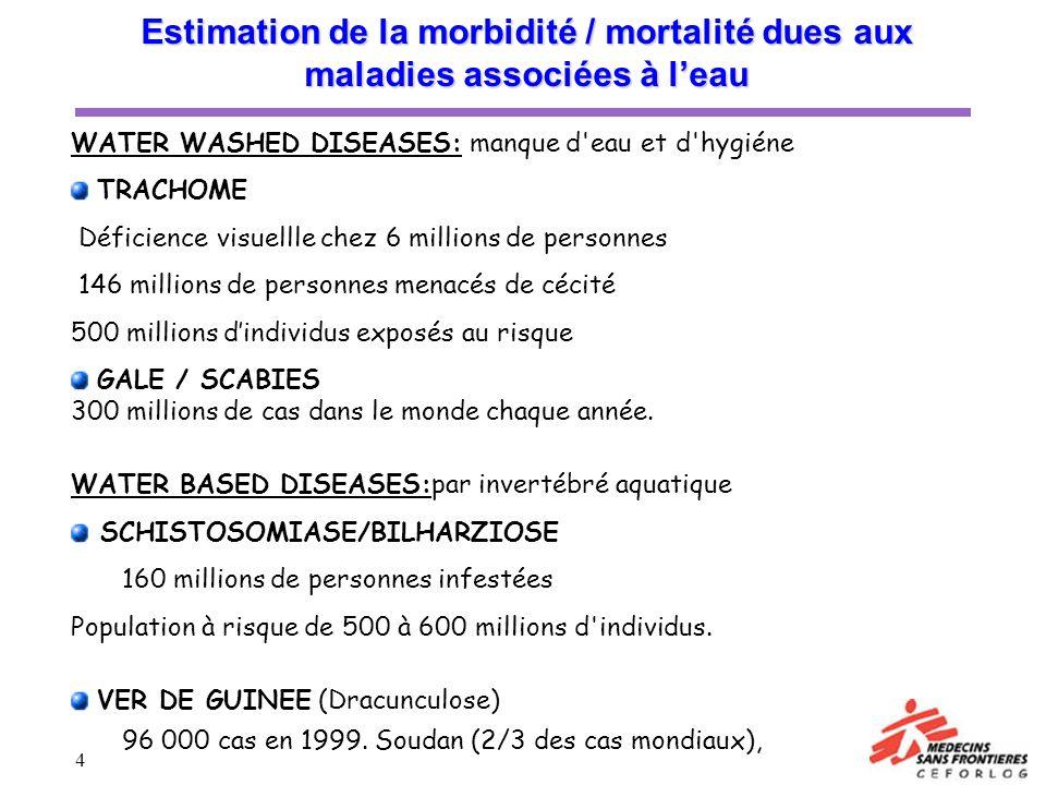 4 WATER WASHED DISEASES: manque d'eau et d'hygiéne TRACHOME Déficience visuellle chez 6 millions de personnes 146 millions de personnes menacés de céc