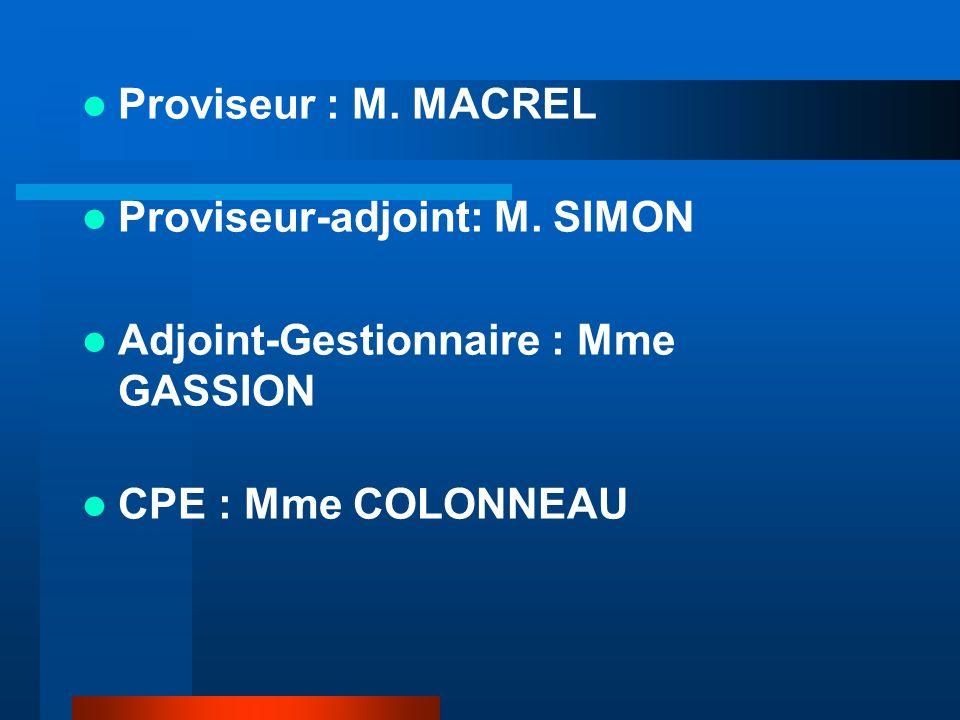 Proviseur : M. MACREL Proviseur-adjoint: M. SIMON Adjoint-Gestionnaire : Mme GASSION CPE : Mme COLONNEAU