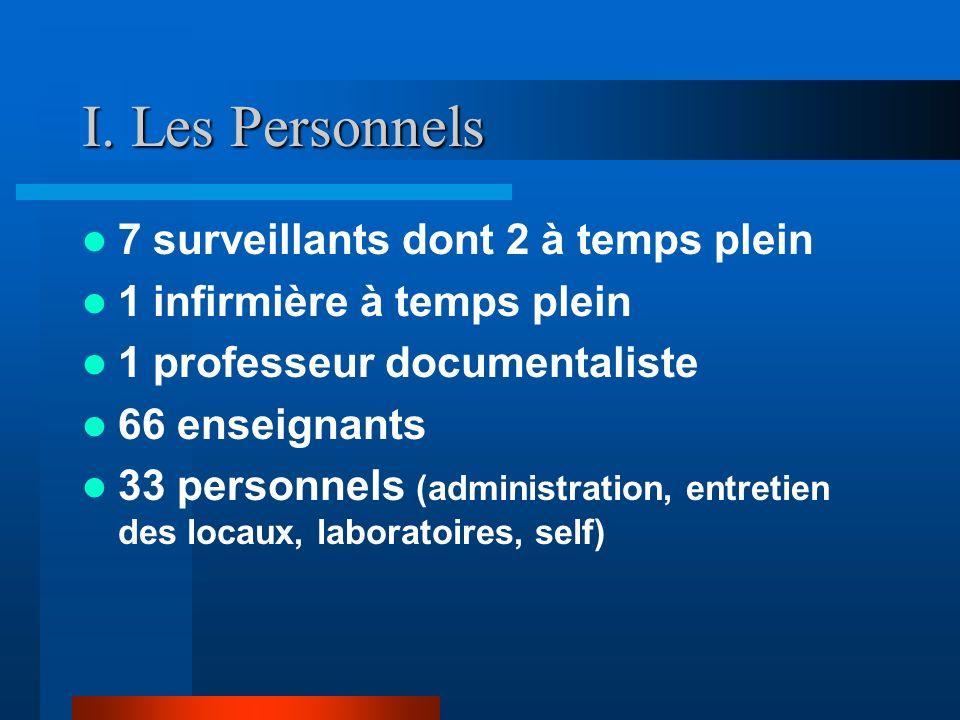 I. Les Personnels 7 surveillants dont 2 à temps plein 1 infirmière à temps plein 1 professeur documentaliste 66 enseignants 33 personnels (administrat