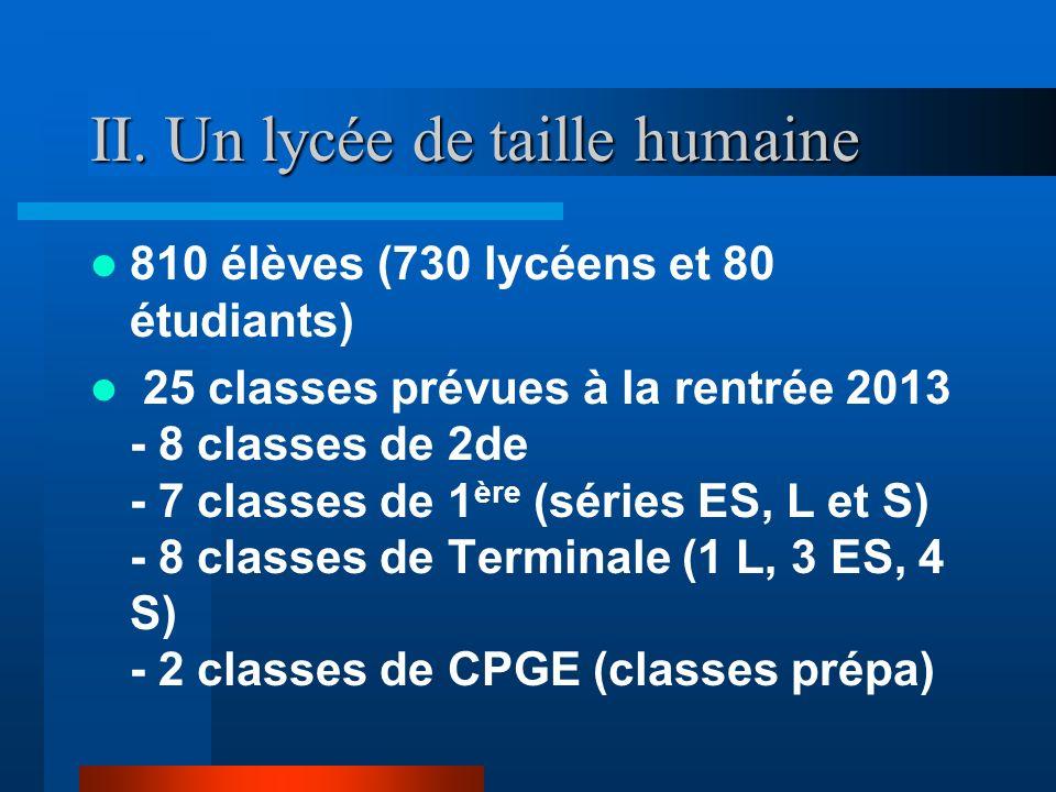 II. Un lycée de taille humaine 810 élèves (730 lycéens et 80 étudiants) 25 classes prévues à la rentrée 2013 - 8 classes de 2de - 7 classes de 1 ère (