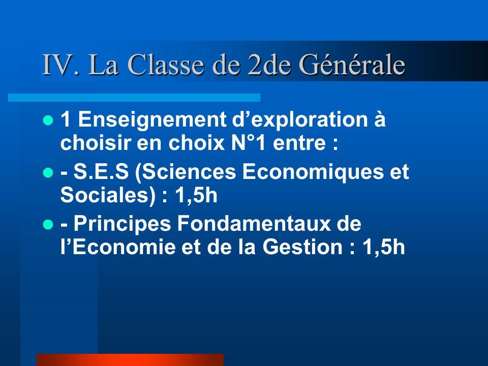 IV. La Classe de 2de Générale 1 Enseignement dexploration à choisir en choix N°1 entre : - S.E.S (Sciences Economiques et Sociales) : 1,5h - Principes