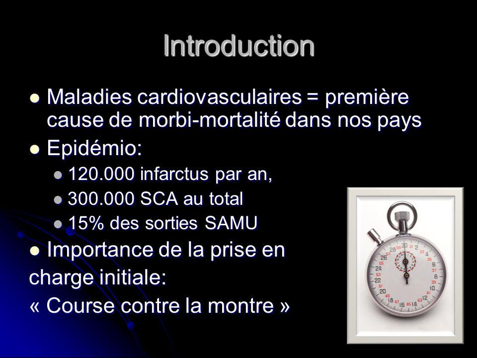 Introduction Maladies cardiovasculaires = première cause de morbi-mortalité dans nos pays Maladies cardiovasculaires = première cause de morbi-mortali