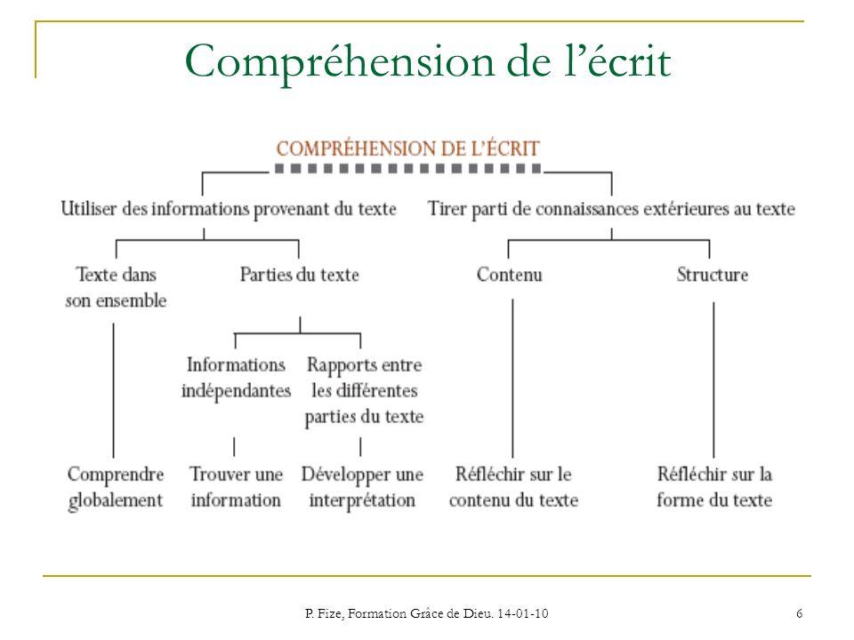 P. Fize, Formation Grâce de Dieu. 14-01-10 6 Compréhension de lécrit