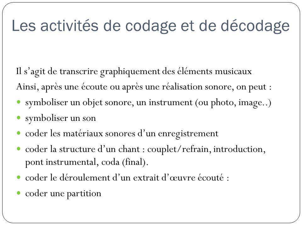 Les activités de codage et de décodage Il sagit de transcrire graphiquement des éléments musicaux Ainsi, après une écoute ou après une réalisation son