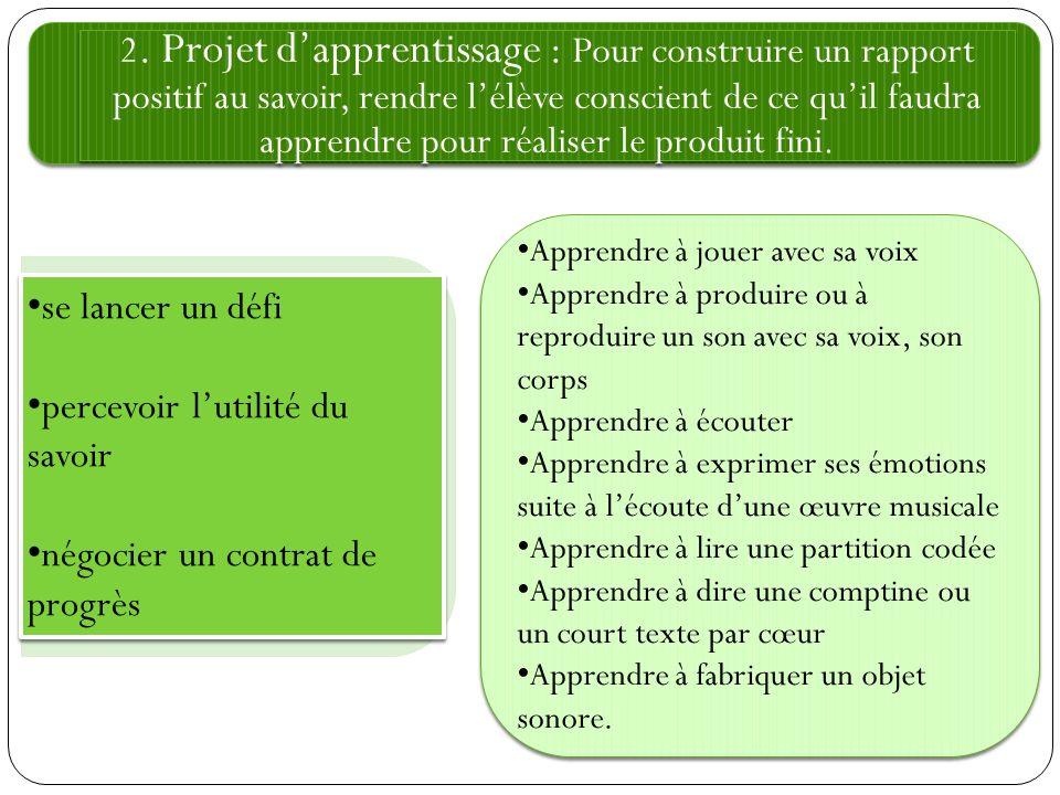 2. Projet dapprentissage : Pour construire un rapport positif au savoir, rendre lélève conscient de ce quil faudra apprendre pour réaliser le produit