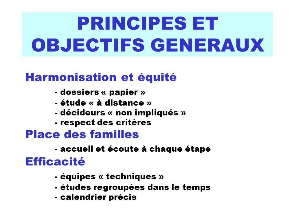 PRINCIPES ET OBJECTIFS GENERAUX Harmonisation et équité - dossiers « papier » - étude « à distance » - décideurs « non impliqués » - respect des critè